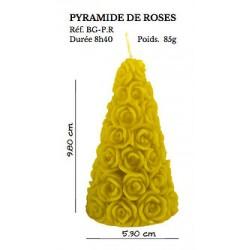 Pyramide de Roses